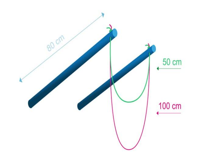schema-baton-bulles-0